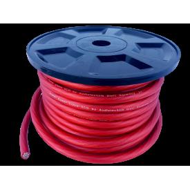 Dietz kabel zasilający 35 mm2 ECO line